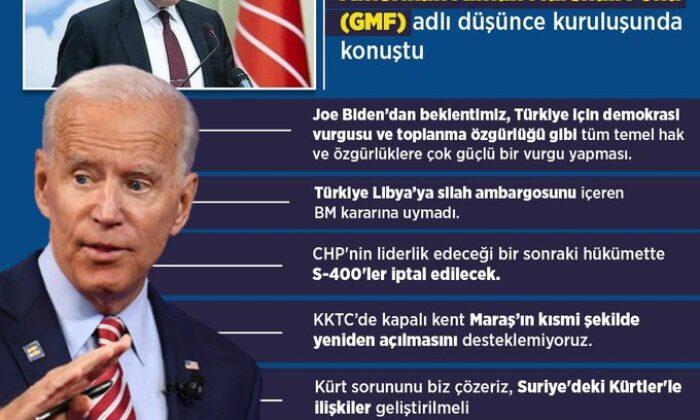 El insaf yahu.. Bunlar Türkiye'yi ABD'nin eyaleti mi yoksa mandası mı sanıyor?