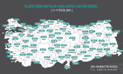 Türkiye'de son 24 saatte 27 bin 197 vaka tespit edildi