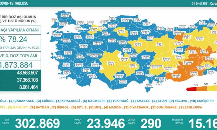 Türkiye'nin koronavirüs tablosu açıklandı! Bakan Koca'dan önemli aşı mesajı